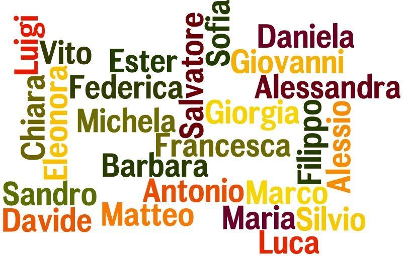 Nomi propri di persona for Nomi dei politici italiani